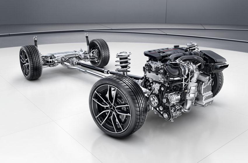 Mercedes A 35 AMG: la trazione integrale 4Matic